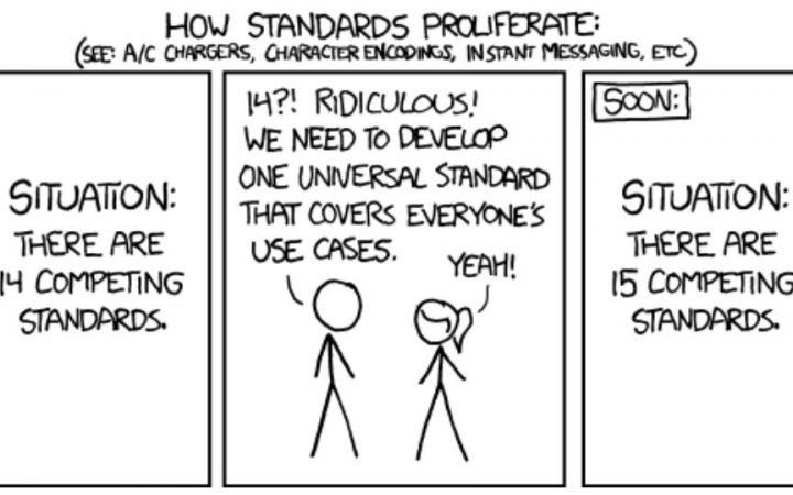 "Image taken from ""xkcd.com"""