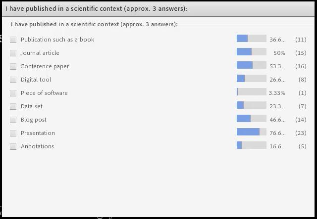 Results Poll 1 Webinar Stiller Thoden