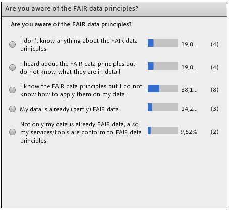 Results Poll 1 Webinar Puren Illmayer