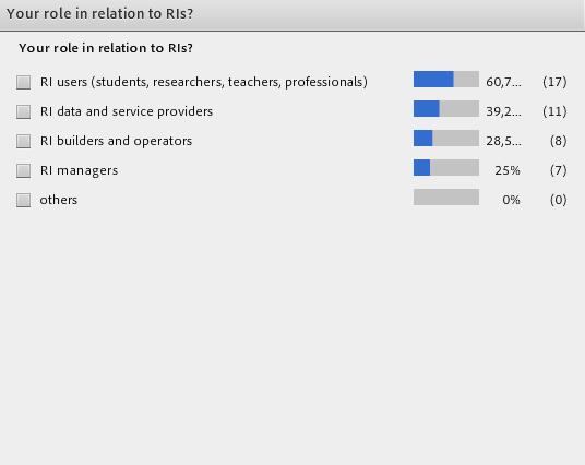Results Poll 2 Webinar Krauwer Schmunk