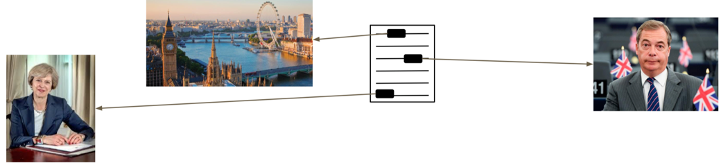 Illustration of the named entity recognition and linking in the UK parliamentary proceedings.