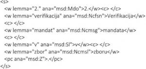Morphosyntactically tagged and lemmatized Slovenian parliamentary corpus.